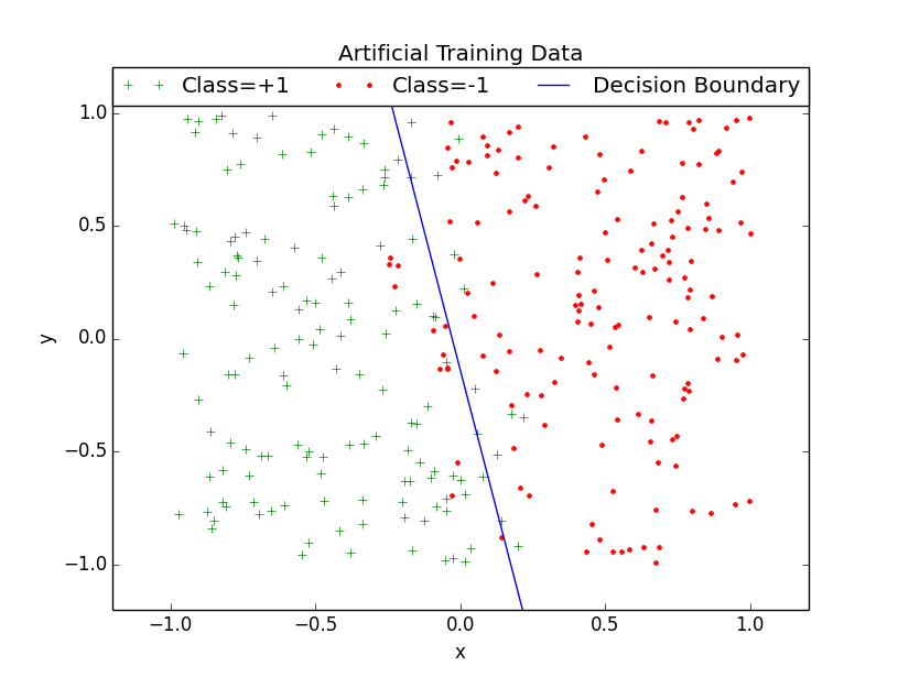 non-separable_training_dataset_01